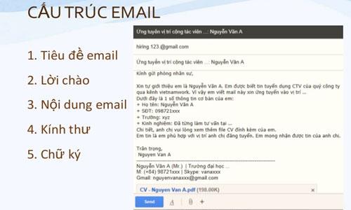 Viết Email gửi đơn xin việc cần lưu ý cần hạn chế copy gửi nhiều nơi cùng lúc