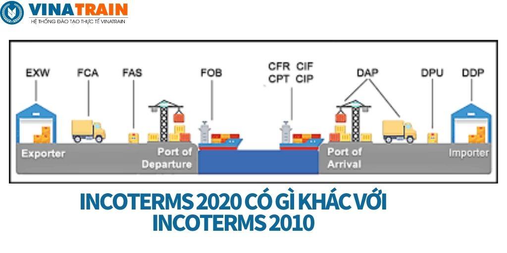 incoterms 2020 khác gì với incoterms 2010