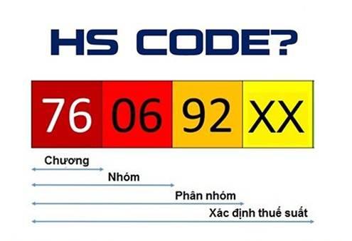 Hs code là gì 06 quy tắc tra hscode có khó không