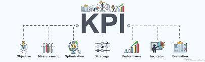Xây dựng KPI cần có chiến lược cụ thể và sự am hiểu về lĩnh vực đó