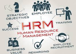 Tổng quát về quản trị nhân sự