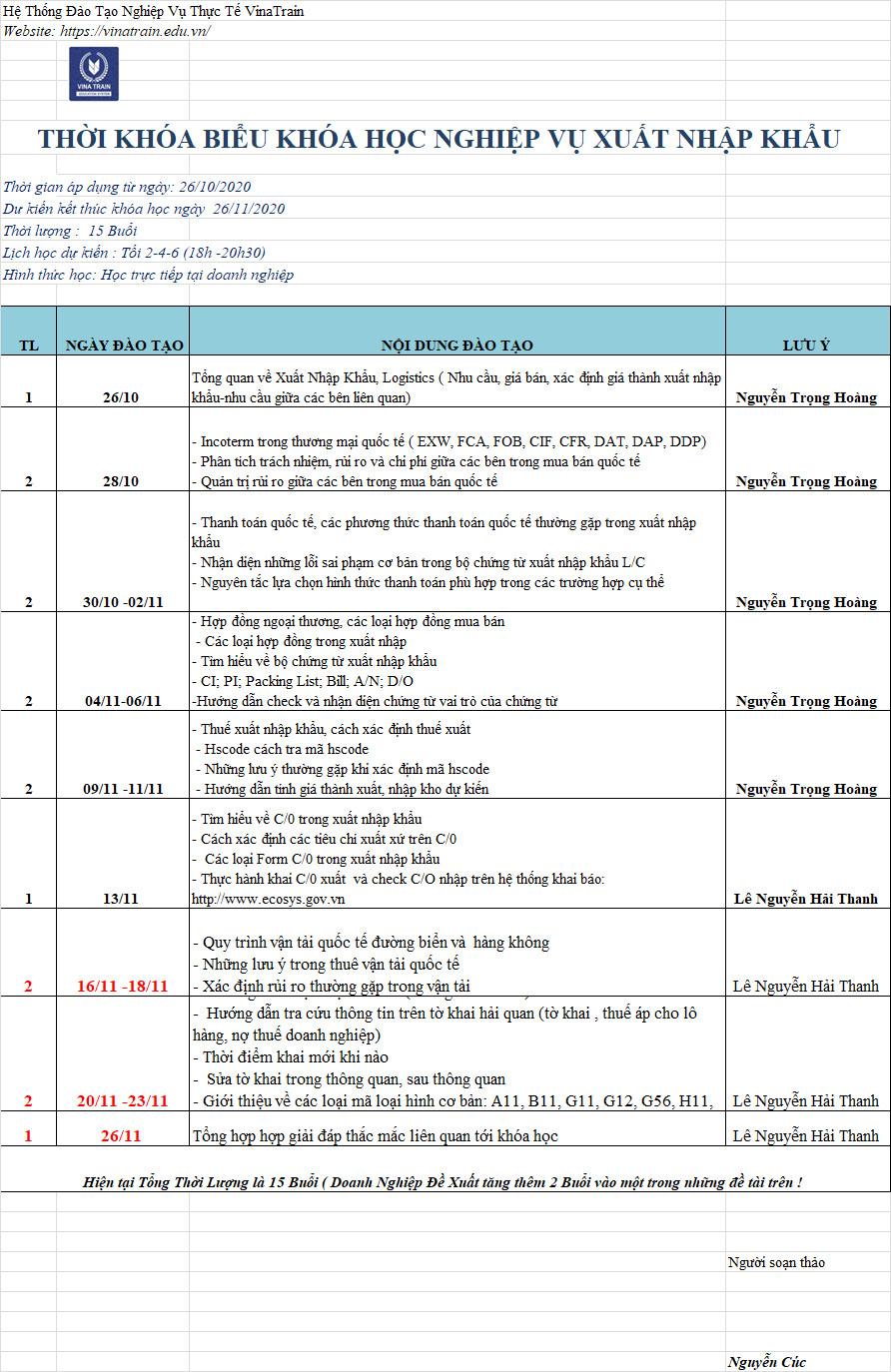Phác thảo sơ bộ nội dung đào tạo xuất nhập khẩu tại doanh nghiệp