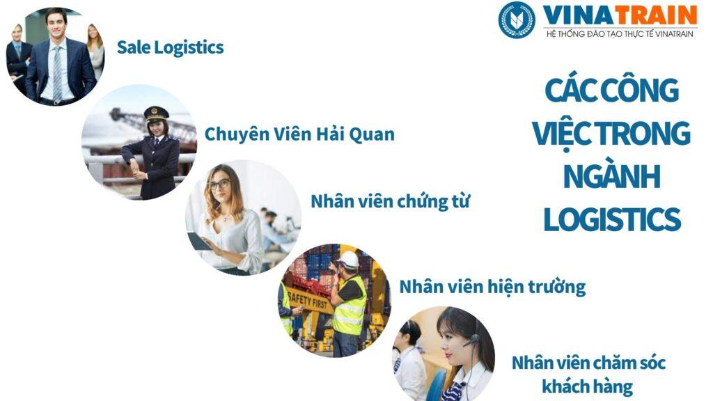 Các công việc trong nghành logistics